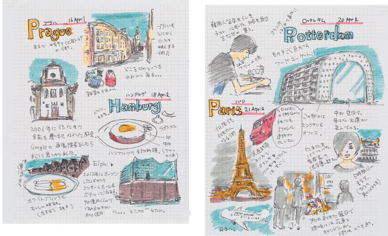社会学者 古市憲寿さんの手書き文字とイラストが意外にかわいい