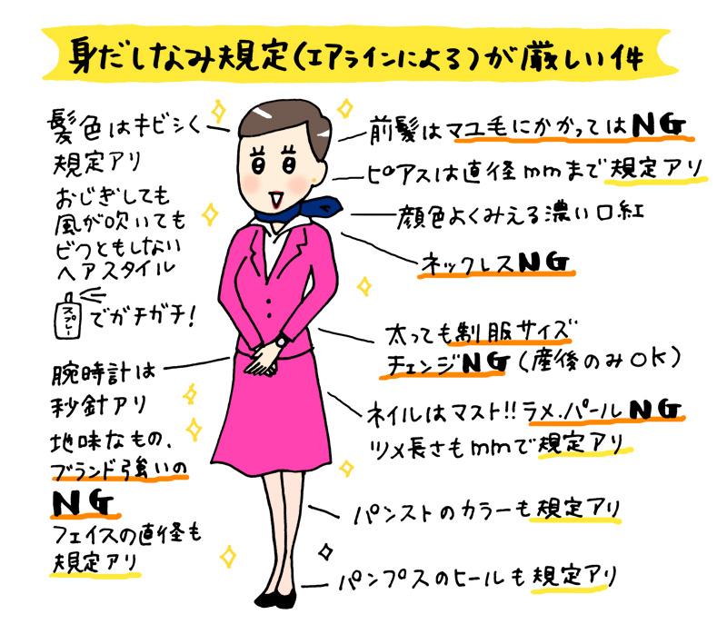 元CA漫画