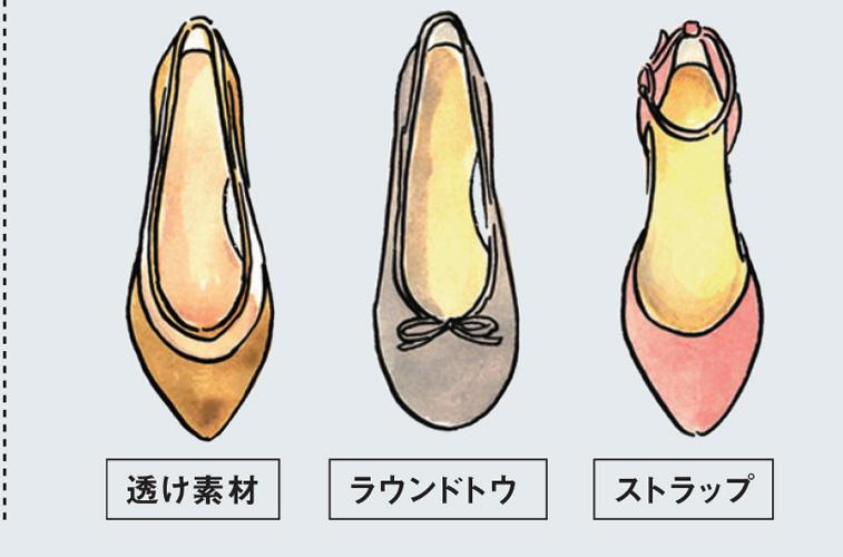 ウエーブ骨格の人が似合う靴