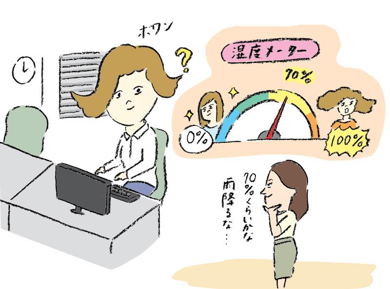 クセ毛の同僚がオフィスの湿度計