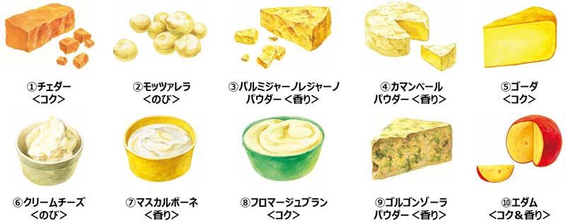 10種のチーズ