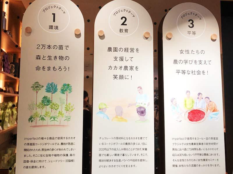 imperfect表参道の掲げるスローガン