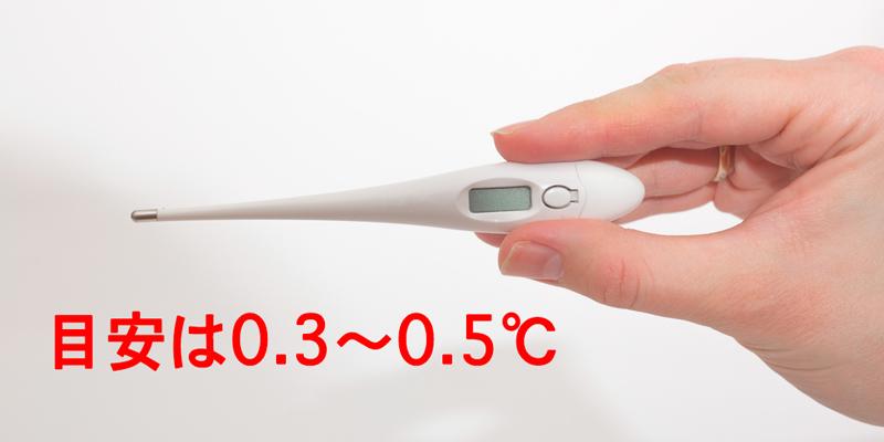 低温期と高温期の温度変化 目安は0.3〜0.5℃