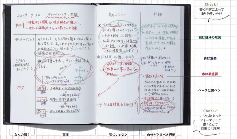 CASE1|37万部突破!『メモの魔力』の著者【前田裕二さん】の場合