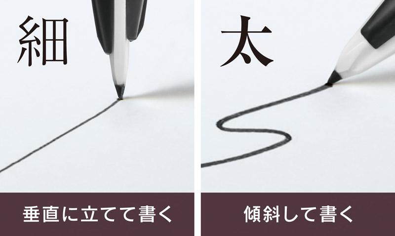細い線「垂直に立てて書く」 太い線「傾斜して書く」
