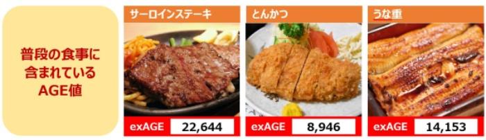 AGEが多く含まれる食べ物って?