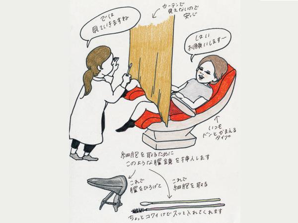 子 宮頸 が ん 検診 費用