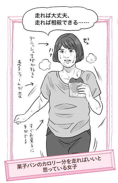 痩せる ため の 運動