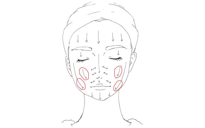 正しい顔剃り方法