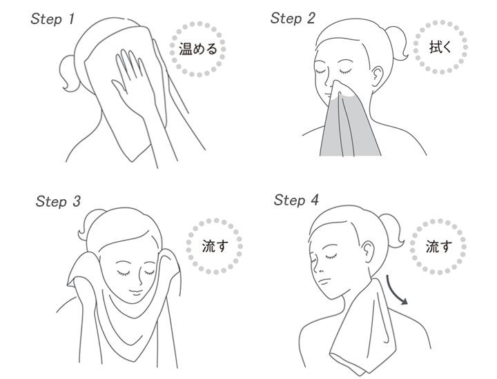 「スチームON顔」のやり方