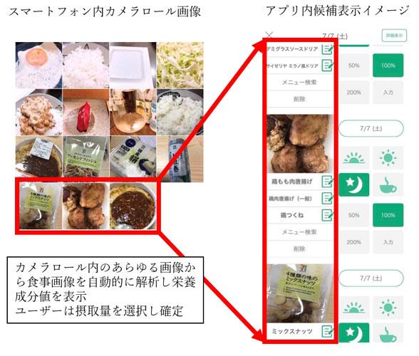 1. カロリーや糖質を計算するアプリ【カロミル】